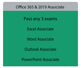 Microsoft Office 2019 and 365 Associate Certificate Pathway