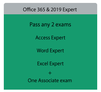 Microsoft Office 2019 and 365 Expert Certificate Pathway